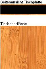 tisch_detail_01